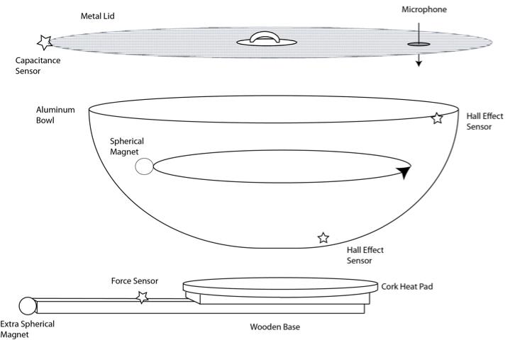 Orbital Diagram For Argon Softland